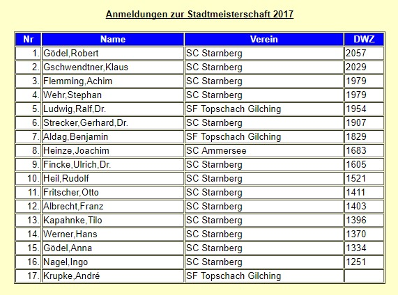 Stadtmeisterschaft Starnberg 2017 Update